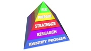 Fix Solve Problem Repair Issue Steps Pyramid 3d Animation