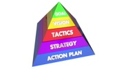 Goal Vision Strategy Tactics Action Plan Pyramid 3d Animation